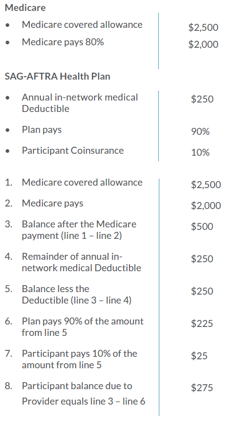 medicare_example1