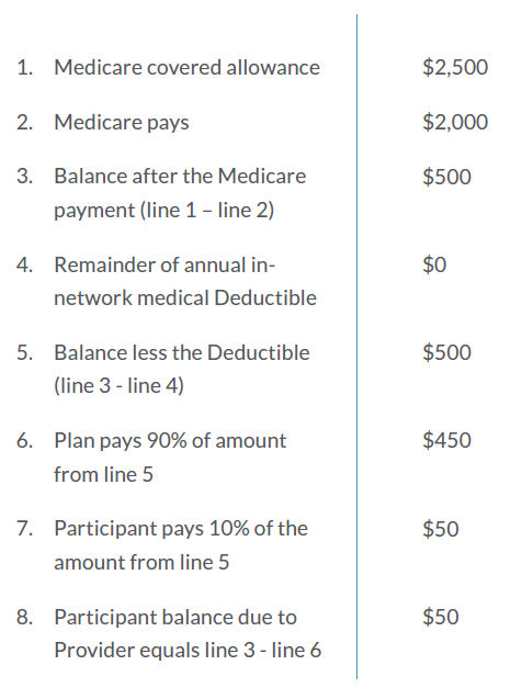 medicare_example2